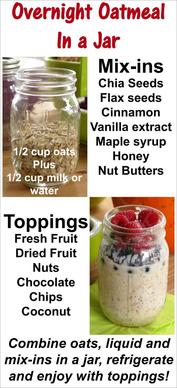 Overnight Oatmeal in a Jar - The Dinner-Mom