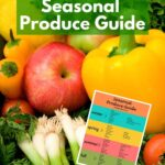 Picture of various produce with an insert of the printable seasonal produce guide.